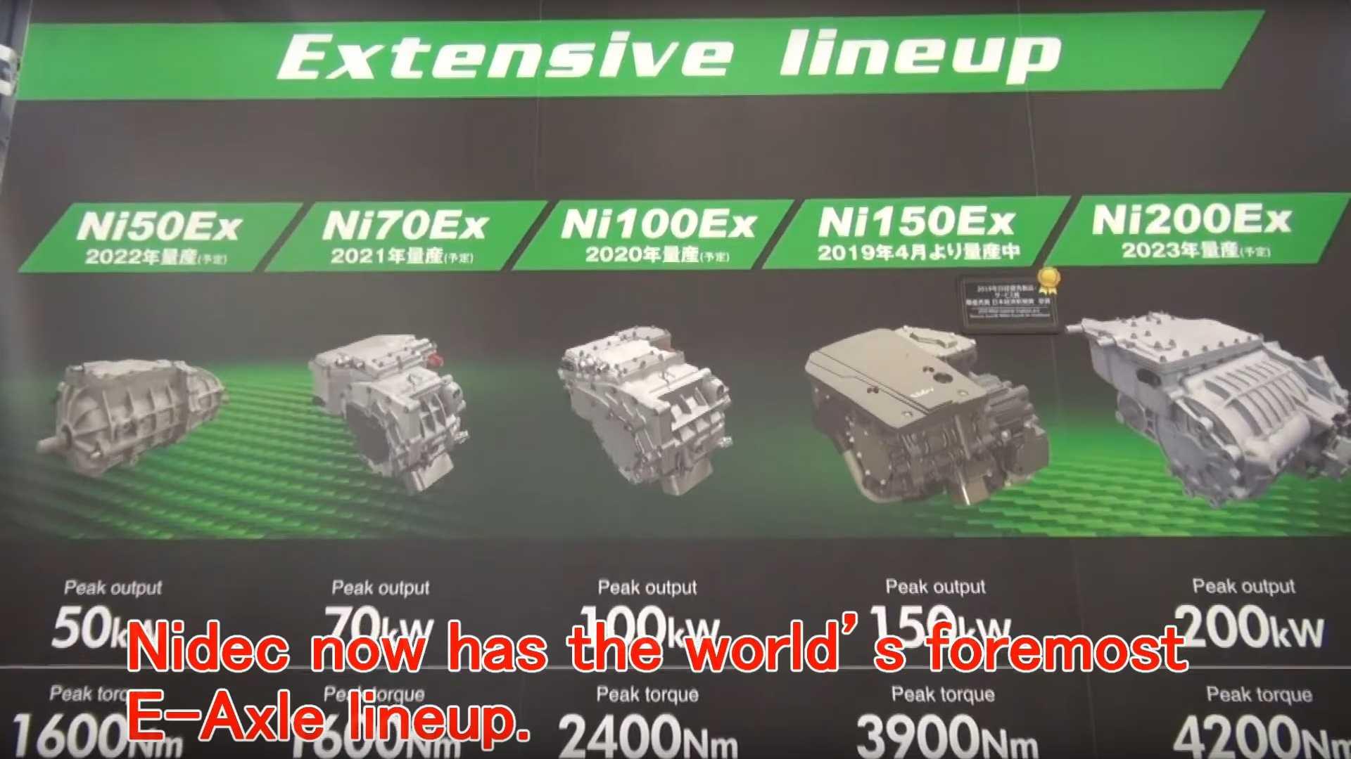 Вот краткий обзор электродвигателей Nidec для xEVs: видео