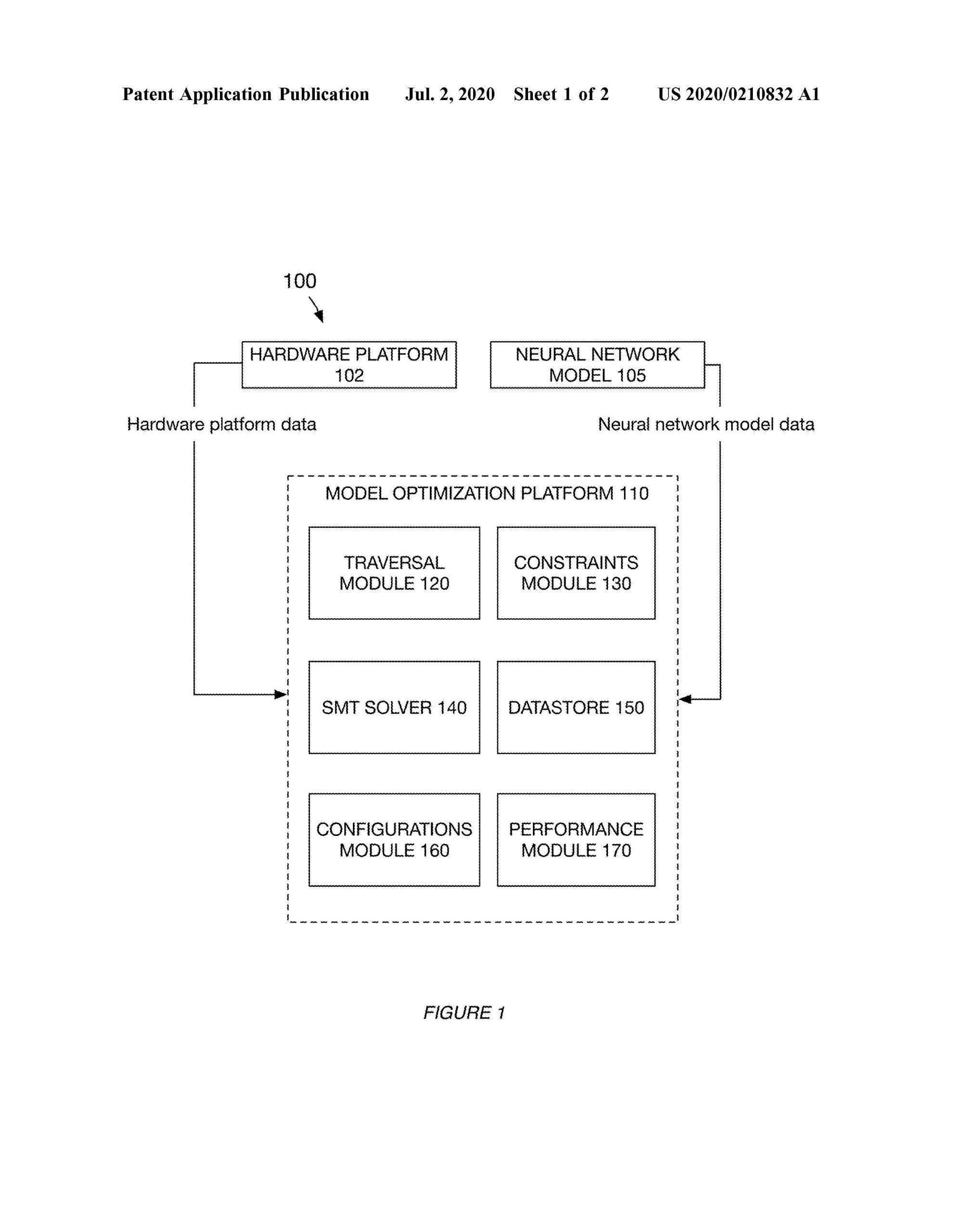 Нейронная сеть Тесла адаптируется к оборудованию, выделенному в новой заявке на патент