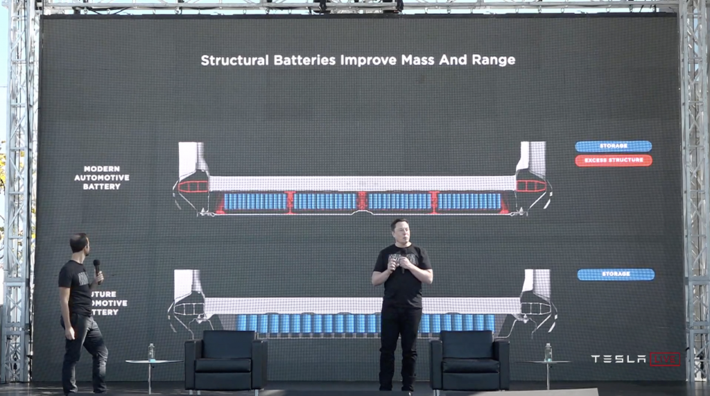 Tesla обрисовывает в общих чертах новую архитектуру литья и аккумуляторов, будущее конструкции электромобилей