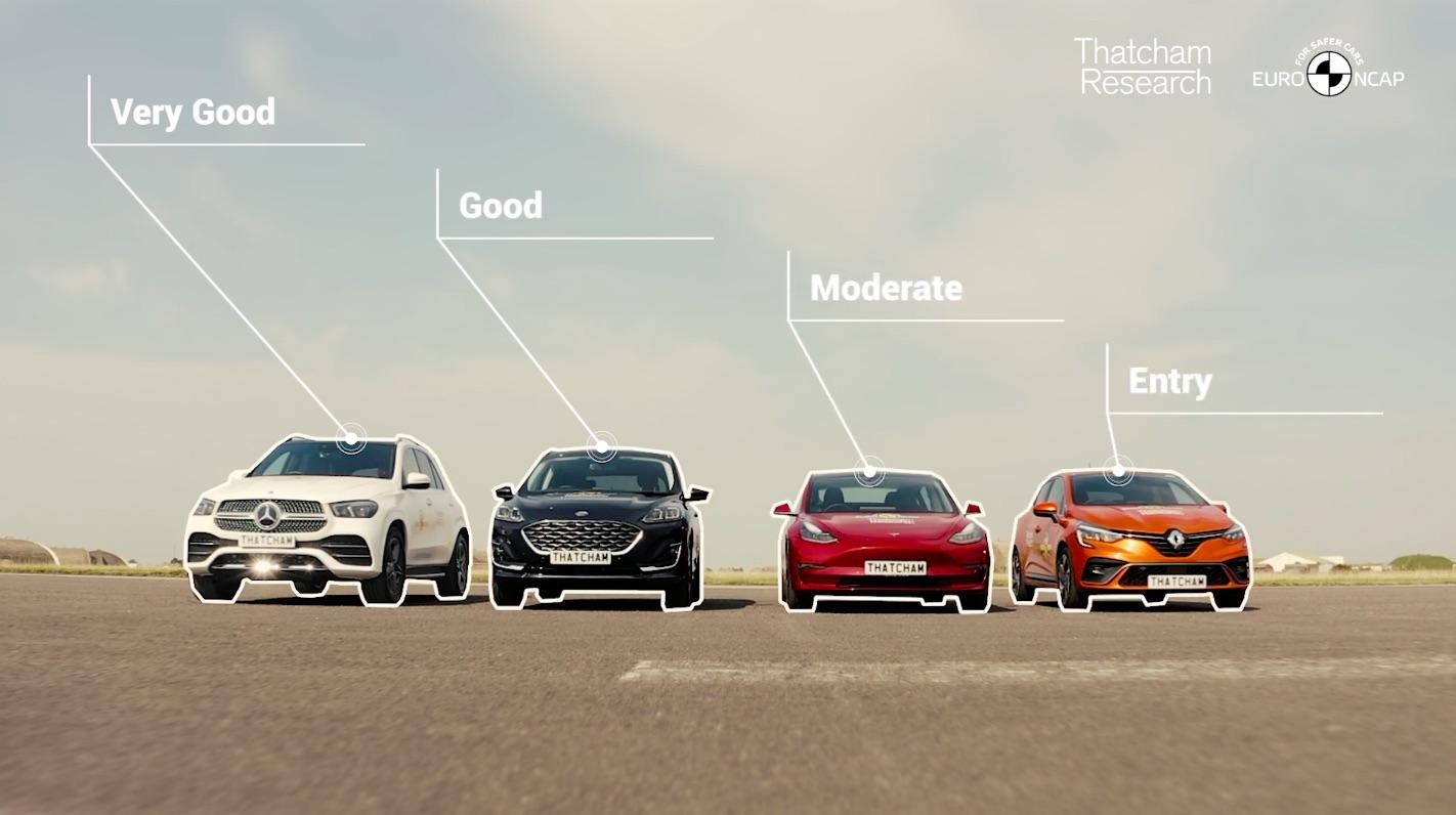 Tesla Model 3 оштрафована в Европе, несмотря на высокие баллы по техническому обслуживанию и безопасности автомобиля