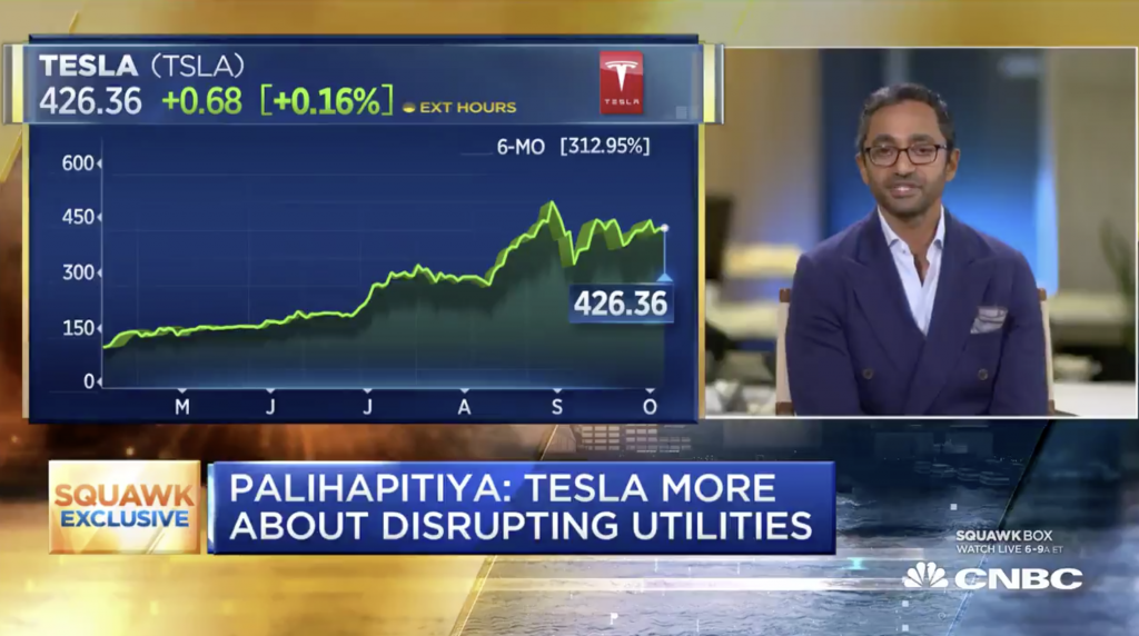 Венчурный капиталист говорит, что Tesla (TSLA) отошла от конкурентов